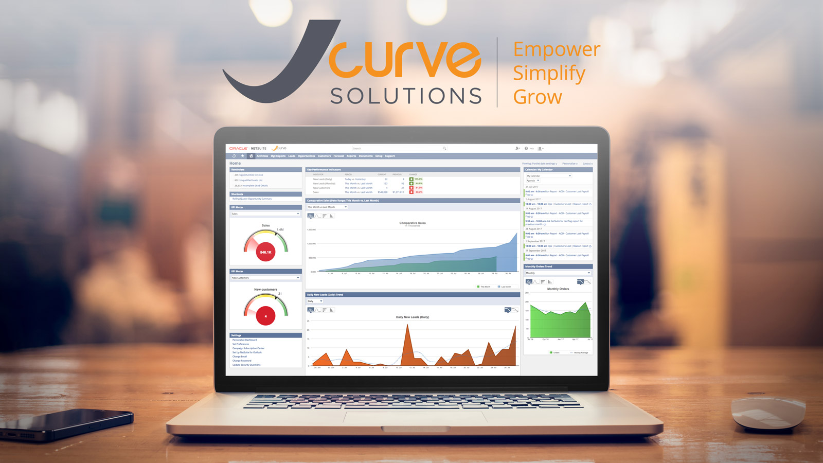 Shippit Has Partnered with JCurve Solutions to Help You Grow Smarter