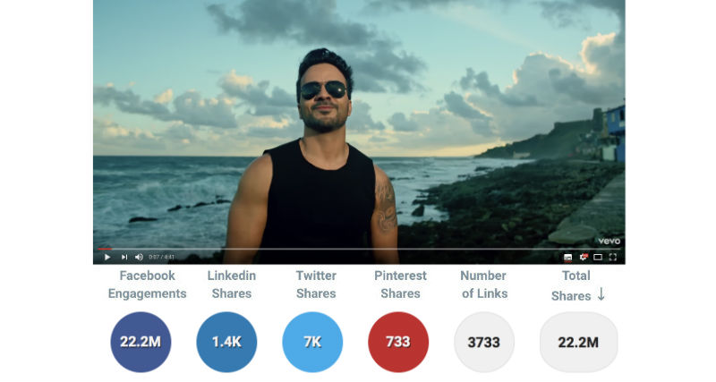 Facebook vs. Instagram: Which is Better for Retail? image 1